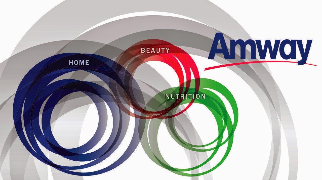 Amway MLM biznesa apskats un atsaukmes